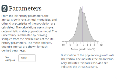 The parameters in the matrix population model. You can view the effects of a scenario on the parameters of a population.