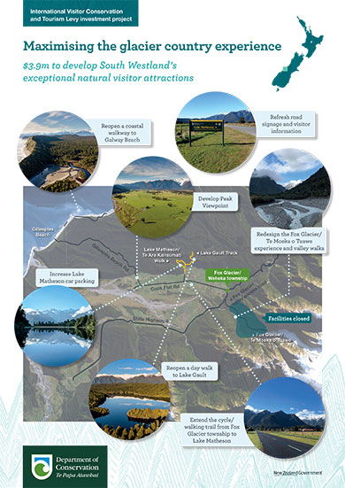 fox-glacier-ivl-investments-390.jpg
